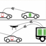 Novel Peer-to-Peer Car Charging System Proposes to Automate, Mobilize EV Charging